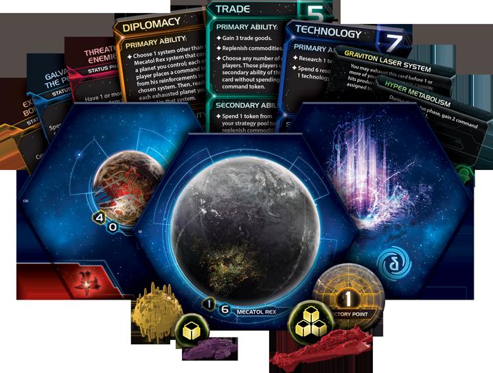 Image result for Twilight Imperium (4th Edition)